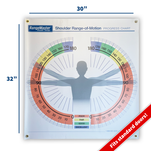 Range of Motion Chart for Telehealth by RangeMaster