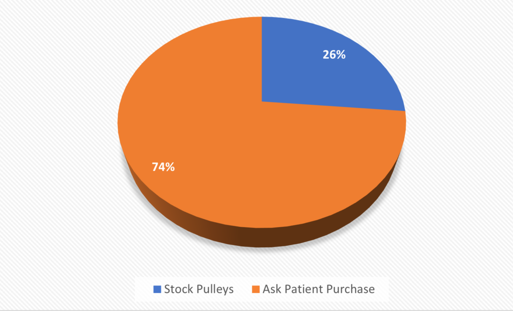 Do you stock pulleys or ask patients to purchase online?